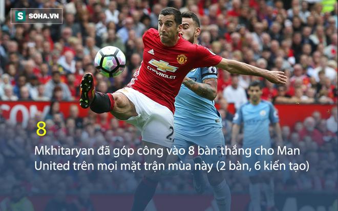 Có bảo bối ở Premier League , Man United sợ gì chuyện đạp bằng sóng gió Anfield - Ảnh 3.
