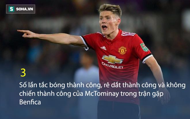 Không khiến CĐV phát điên như Cantona hay Rashford nhưng McTominay quá tốt với Mourinho - Ảnh 2.