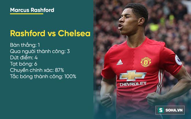 Thống kê thảm hại bóc trần sự bất lực của Chelsea trước Mourinho - Ảnh 8.