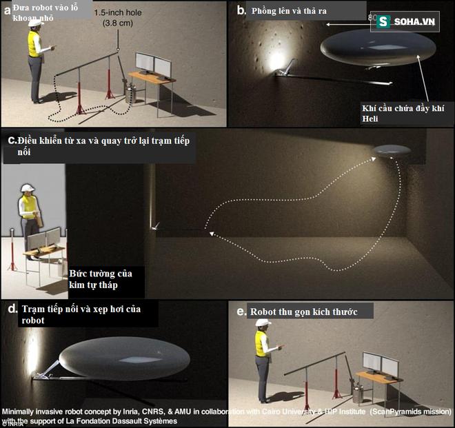 Các nhà khoa học chế tạo robot thám hiểm căn phòng bí ẩn trong kim tự tháp Giza 4.500 tuổi - Ảnh 4.