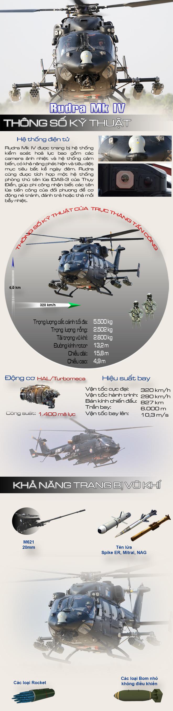 Trực thăng tấn công Ấn Độ áp sát biên giới Trung Quốc mạnh đến mức nào? - Ảnh 1.
