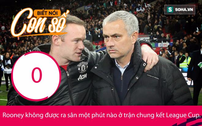 Đội bóng thành phố Liverpool muốn cứu Rooney khỏi Man United - Ảnh 1.