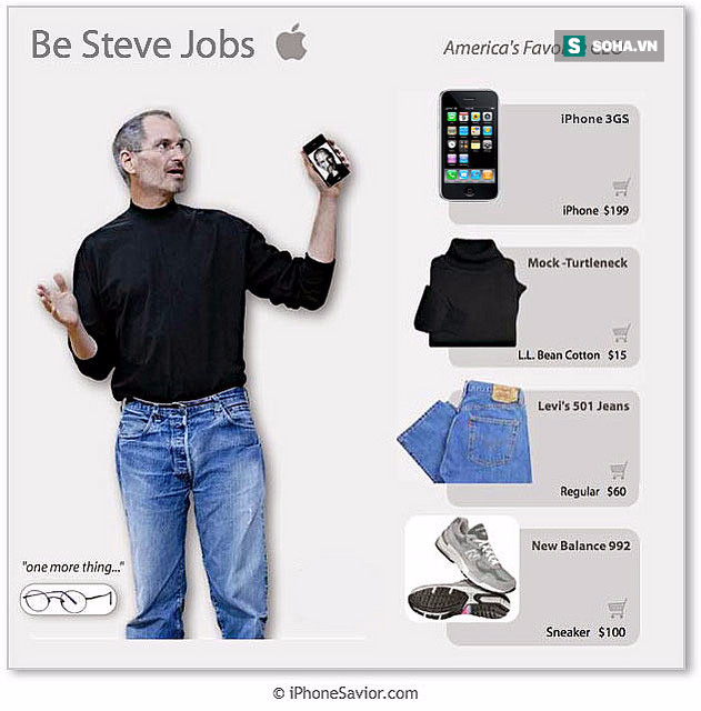 Chuyện chưa kể về bộ quần áo huyền thoại của Steve Jobs và phong cách đối lập từ Tim Cook - Ảnh 1.
