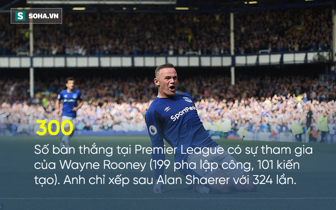 Rời Man United trong tủi hổ, Rooney có ngày trở về oanh liệt ở Goodison Park - Ảnh 6.