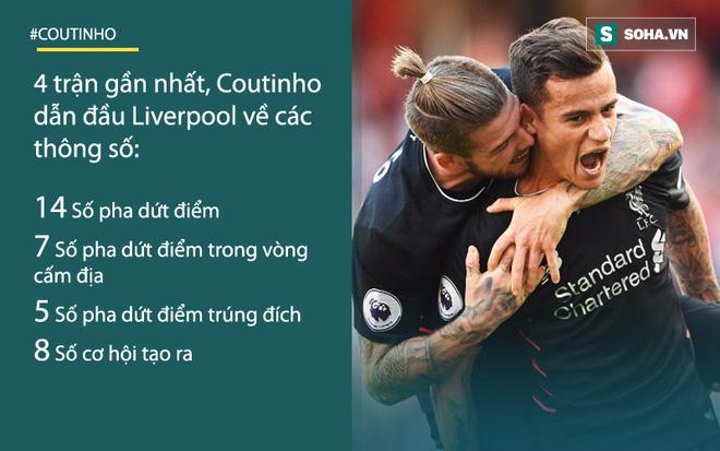 Thám tử Premier League: Nam Mỹ tam hùng sẽ phá tan ngày vui của Mourinho - Ảnh 3.