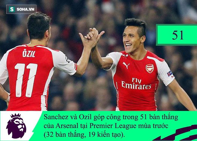 Thành Manchester đồng loạt ra tay, Arsenal sắp mất cặp Triển Chiêu - Công Tôn Sách - Ảnh 2.
