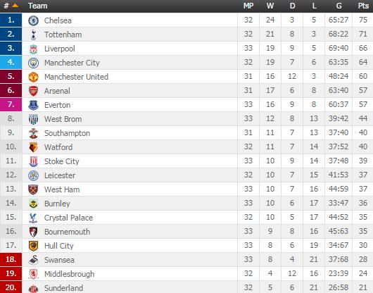 Nhọc nhằn vượt ải khó, Arsenal lại phả hơi nóng vào Man United - Ảnh 2.