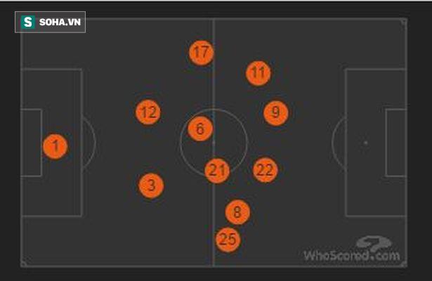 Trong tay Mourinho, Pogba bây giờ mới xứng đáng với cái giá Man United bỏ ra - Ảnh 5.
