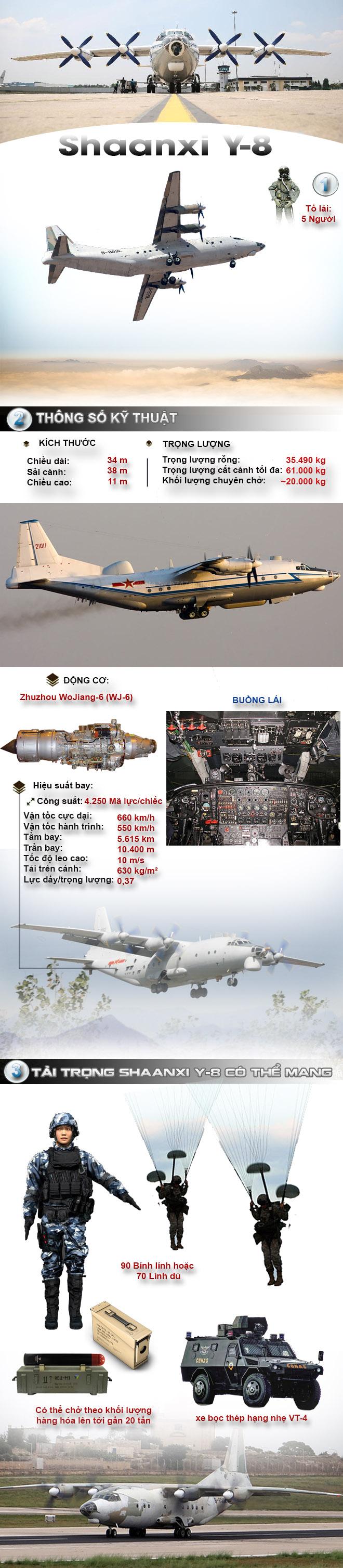 Khám phá tính năng vận tải cơ sao chép An-12 của Trung Quốc - Ảnh 1.
