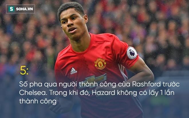 Không phải Cris Ronaldo đâu, đó là Rashford! - Ảnh 2.