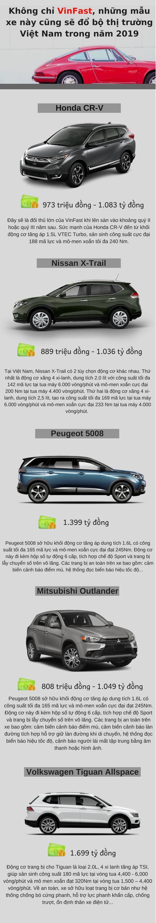 Không chỉ VinFast, những mẫu xe này cũng sẽ đổ bộ thị trường Việt Nam trong năm 2019 - Ảnh 1.