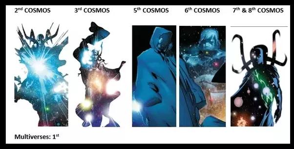 Sau Thanos, ai sẽ đứng lên làm kẻ đại ác của Vũ trụ Điện ảnh Marvel? - Ảnh 5.