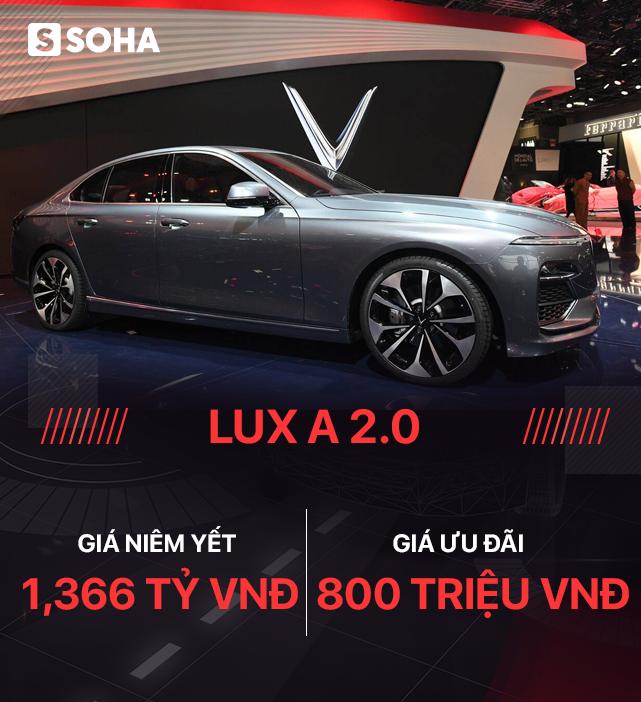 Giá bán xe VinFast chỉ từ 336 triệu đồng - Ảnh 3.