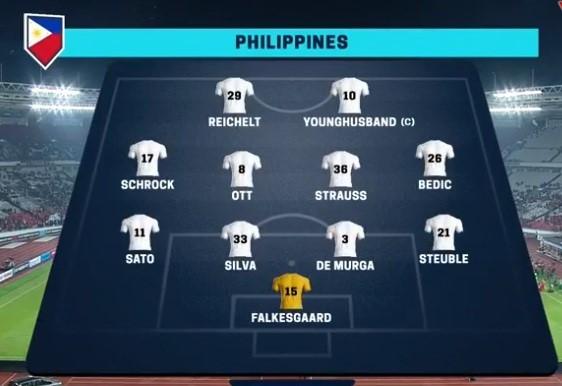 """""""Gieo sầu"""" cho Indonesia, Philippines chính thức trở thành đối thủ của Việt Nam ở bán kết - Ảnh 5."""
