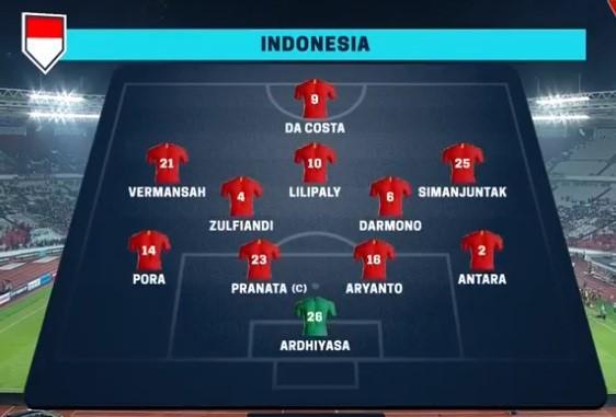 """""""Gieo sầu"""" cho Indonesia, Philippines chính thức trở thành đối thủ của Việt Nam ở bán kết - Ảnh 4."""