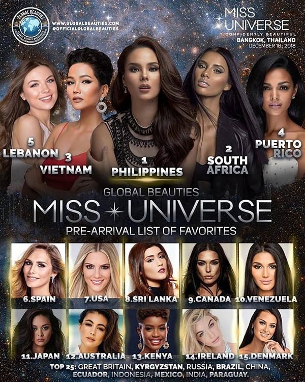 Chỉ 13 giây thần thái ngút ngàn tại sân bay Thái, đại diện Philippines đã thay lời khẳng định là ứng viên đáng gờm tại Miss Universe 2018 - Ảnh 3.