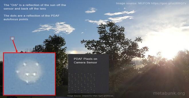 Giải đáp bí ẩn đốm sáng khi chụp ảnh đĩa bay và chiếc điện thoại Babylonokia đến từ ngoài Trái Đất - Ảnh 3.