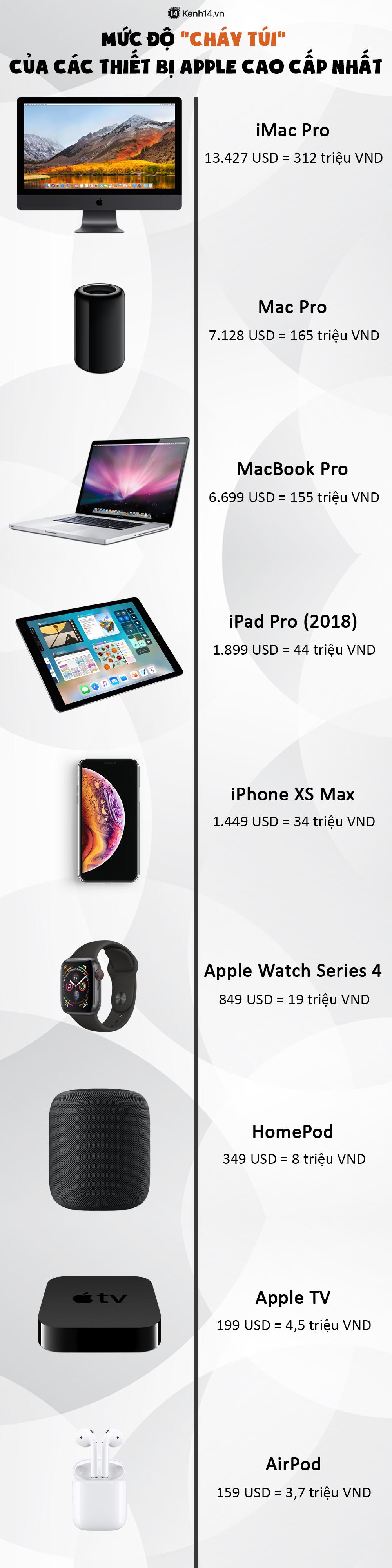 Choáng váng với số tiền bỏ ra cho rich kid cuồng đồ Apple: Đủ vốn