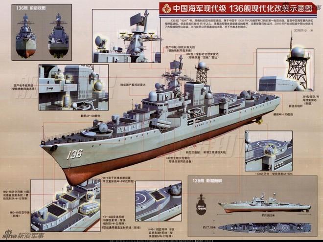 Báo TQ chế giễu: Không nhờ Bắc Kinh, khu trục hạm Sovremenny mua từ Nga đã thành bảo tàng - Ảnh 1.