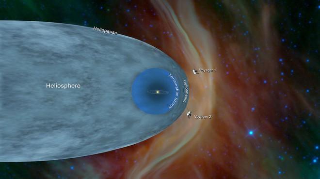 Tàu Voyager 2 chính thức rời nhật quyển sau chuyến đi dài 41 năm, nhưng phải 30.000 năm nữa nó mới ra khỏi Hệ Mặt Trời! - Ảnh 2.