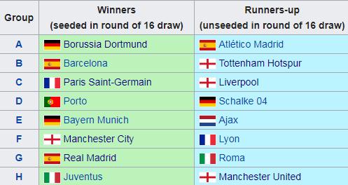 Man United rơi vào tình thế vô cùng bất lợi, có nguy bị loại sớm ở Champions League - Ảnh 1.
