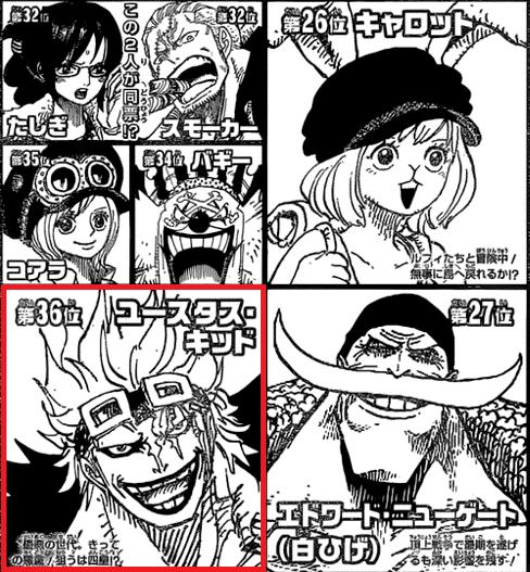 One Piece: 10 thông tin thú vị không thể bỏ qua về Eustass Captain Kid – đồng minh mới của Luffy trong tương lai - Ảnh 10.