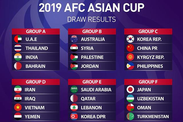 Việt Nam sẽ bay cao ở ASIAN Cup 2019! - Ảnh 2.