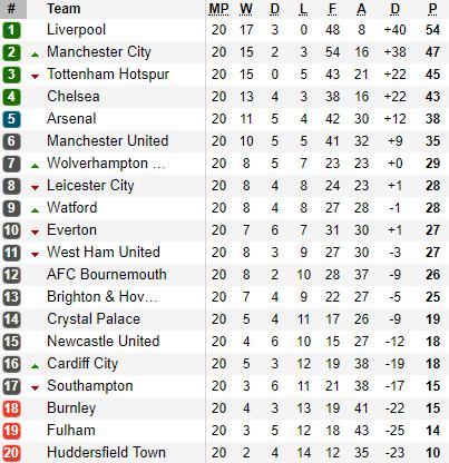 Pogba rực sáng, Lukaku tái xuất, Man United đại thắng trận thứ 3 liên tiếp - Ảnh 2.