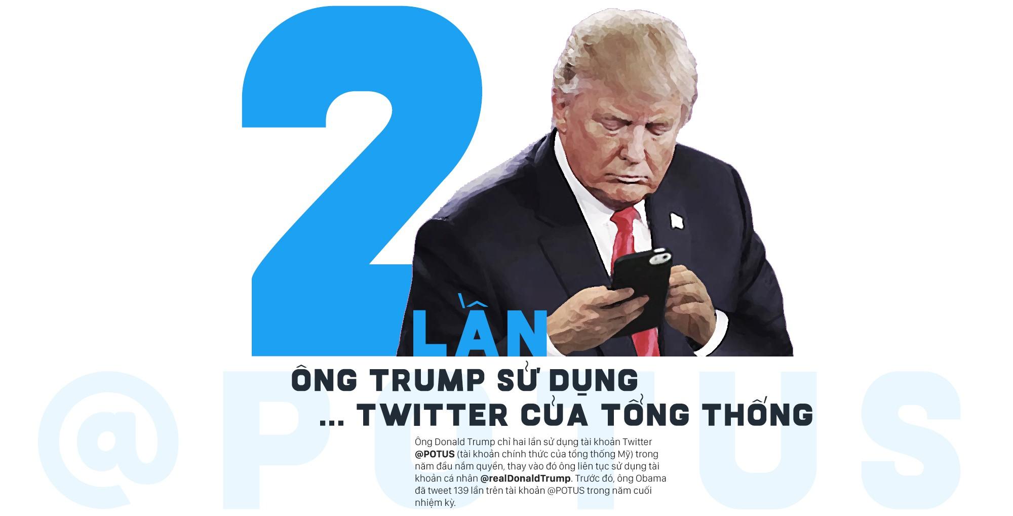 Năm đầu tiên trong Nhà Trắng của tổng thống Trump: Những con số kỷ lục đập tan tranh cãi - Ảnh 5.