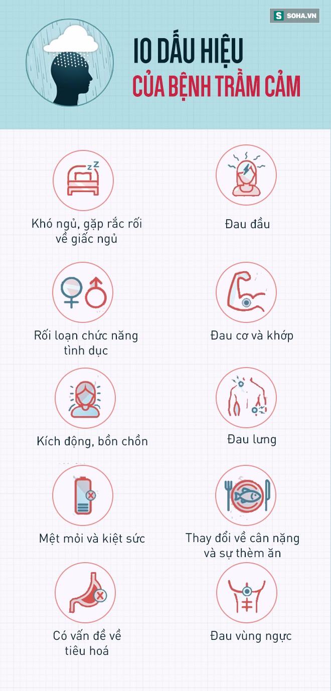 Căn bệnh nguy hiểm khiến nhiều người tự tử, đây là 10 dấu hiệu để phòng tránh chủ động - Ảnh 1.