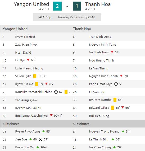 Thủ môn Bùi Tiến Dũng 2 lần thủng lưới, Thanh Hóa bất ngờ thất bại ở giải châu lục - Ảnh 2.