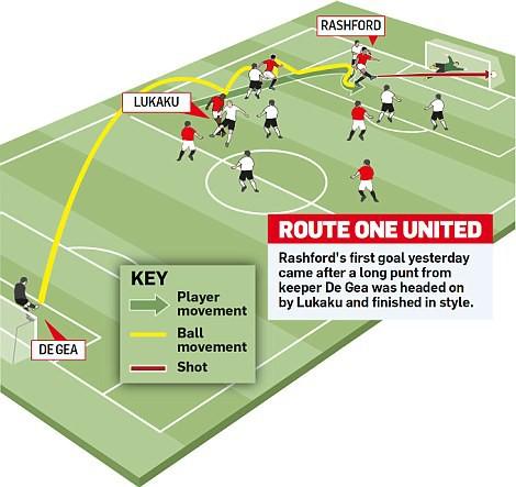 GÓC CHIẾN THUẬT: Mourinho đã bỏ túi hàng công Liverpool thế nào? - Ảnh 3.
