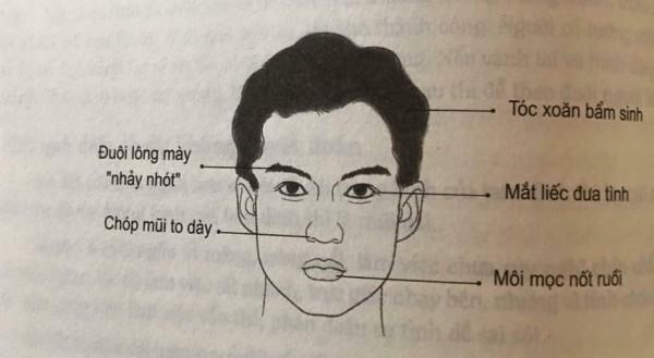 Nhân tướng học: Những đặc điểm xấu trên gương mặt đàn ông có tính trăng hoa, nhiều chuyện - Ảnh 1.