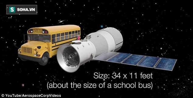 Trạm Thiên Cung 1 sắp rơi: ESA cho biết có thể có nhiều quả cầu lửa rơi xuống khu đông dân cư! - Ảnh 2.
