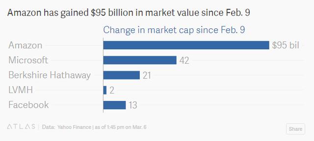 Bloomberg: Xếp hạng tỷ phú của Forbes không chính xác! - Ảnh 2.