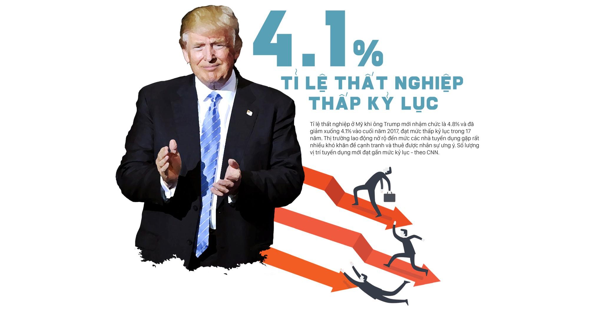 Năm đầu tiên trong Nhà Trắng của tổng thống Trump: Những con số kỷ lục đập tan tranh cãi - Ảnh 9.