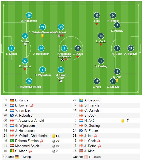 Chuỗi ngày thăng hoa chưa dứt, Liverpool lại chìm trong hạnh phúc - Ảnh 8.