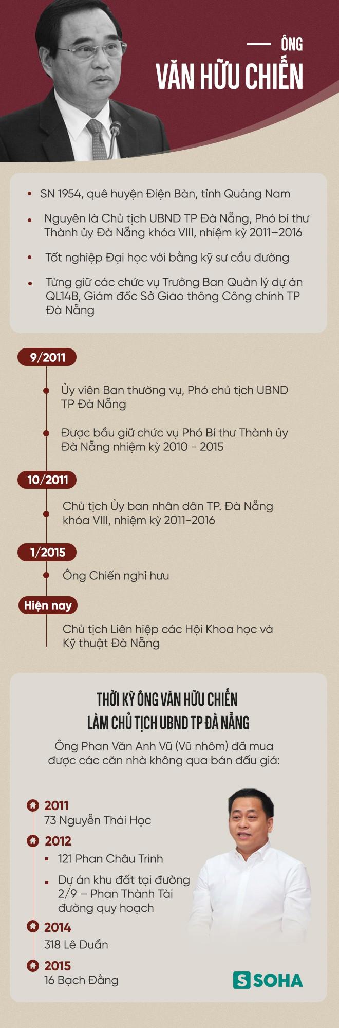 Chân dung nguyên chủ tịch Đà Nẵng Văn Hữu Chiến vừa bị khởi tố - Ảnh 2.