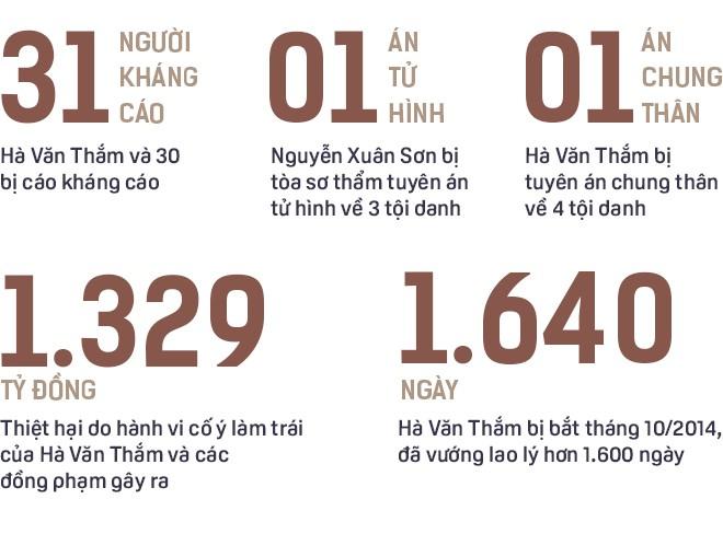 Hà Văn Thắm và 1.600 ngày bị điều tra, xét xử - Ảnh 17.