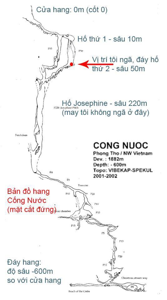 Hành trình khám phá hang Cống Nước sâu nhất VN: Tôi gãy xương đùi, vỡ đốt sống ngực... - Ảnh 2.