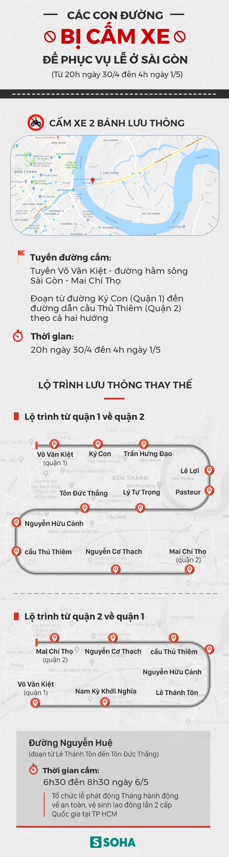 Những tuyến đường cấm xe trong đêm bắn pháo hoa mừng lễ 30/4 ở TP HCM 1