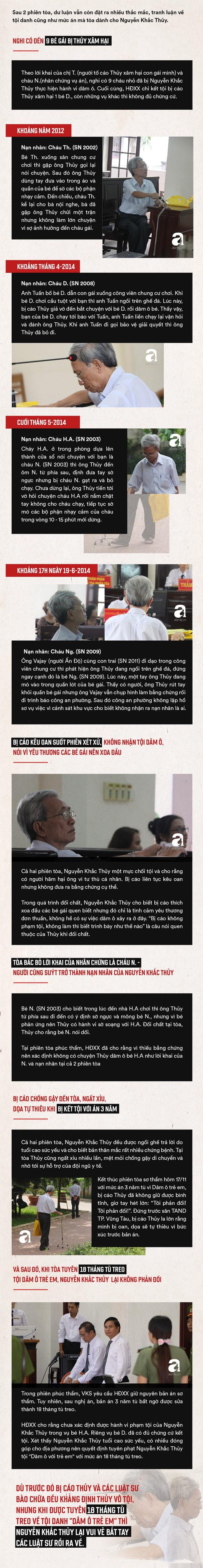 Toàn cảnh vụ Nguyễn Khắc Thủy 77 tuổi dâm ô trẻ em ở chung cư, được giảm án tù 3 năm thành án treo 18 tháng - Ảnh 2.