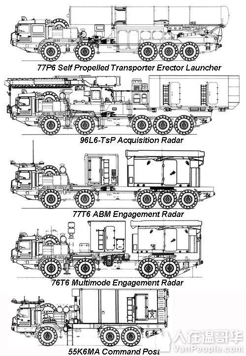 S-500 Nga phá kỷ lục mới - Hạ gục mục tiêu cách 480 km: Diệt F-22, F-35 là chuyện nhỏ? - Ảnh 1.