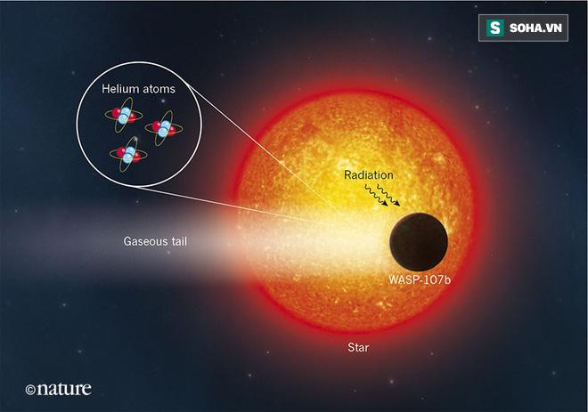 Phát hiện công cụ săn người ngoài hành tinh tại thiên thể nóng hơn Trái Đất 500 độ C? - Ảnh 1.