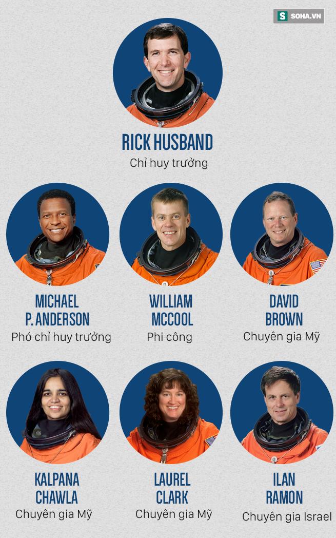 Bi kịch cay đắng của hàng không Mỹ: 7 phi hành gia biến thành bó đuốc khi trở về Trái Đất - Ảnh 2.