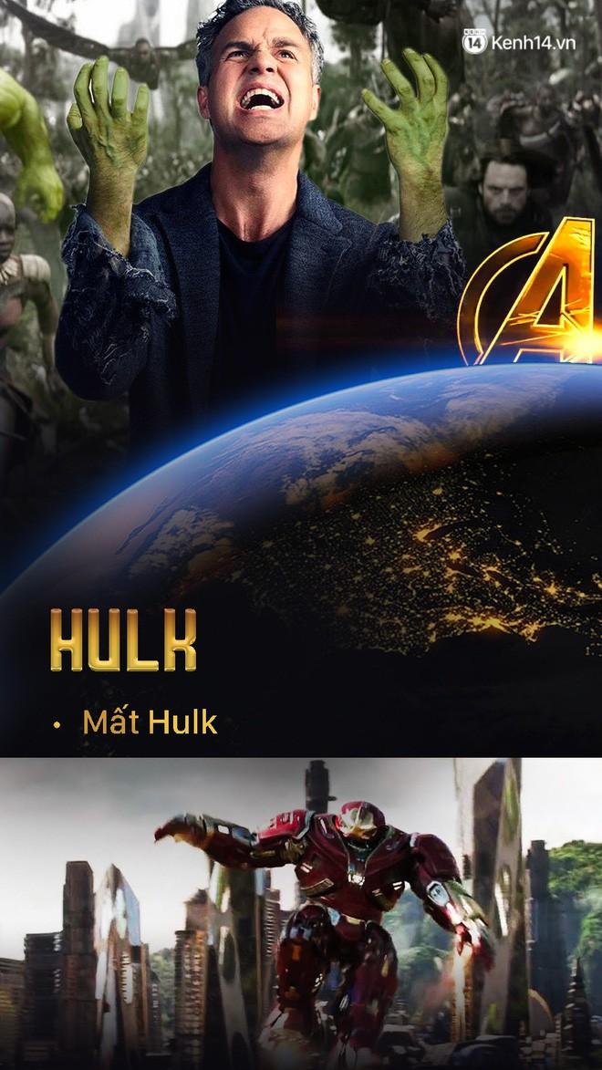 10 năm, 1 cuộc chiến vô cực, giờ đây các siêu anh hùng trong Avengers còn lại gì? - Ảnh 17.