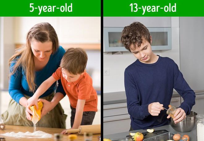 Trước 13 tuổi, bất kì đứa trẻ nào cũng cần thuần thục những kỹ năng sống này - Ảnh 4.