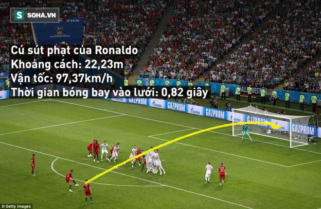 Cú sút phạt thần sầu và cá tính làm nên thương hiệu Ronaldo 2