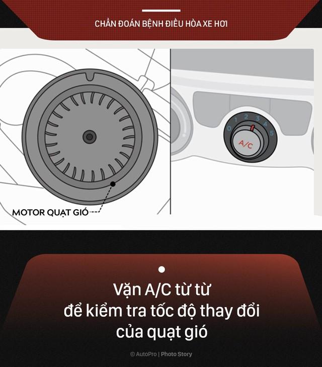 [Photo Story] Điều hòa trên xe bạn sẽ sẵn sàng cho mùa hè ví như vượt qua 14 bước kiểm tra sau đây - Ảnh 9.