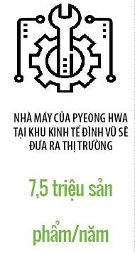 """Việt Nam sẽ là """"cứ điểm"""" linh kiện ô tô của Hàn Quốc - Ảnh 1."""